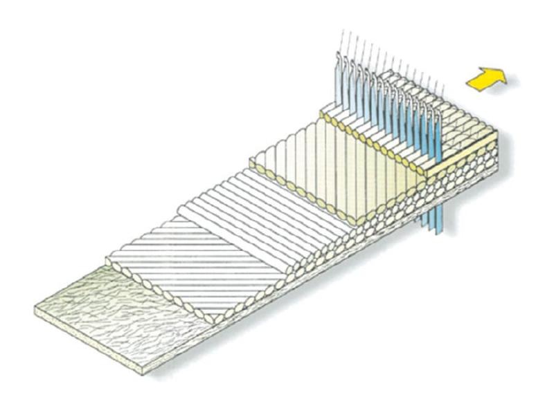 Glaslegsel quadraxiaal 610 gr/m2