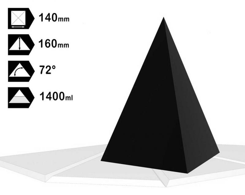 Russian pyramid 140mm